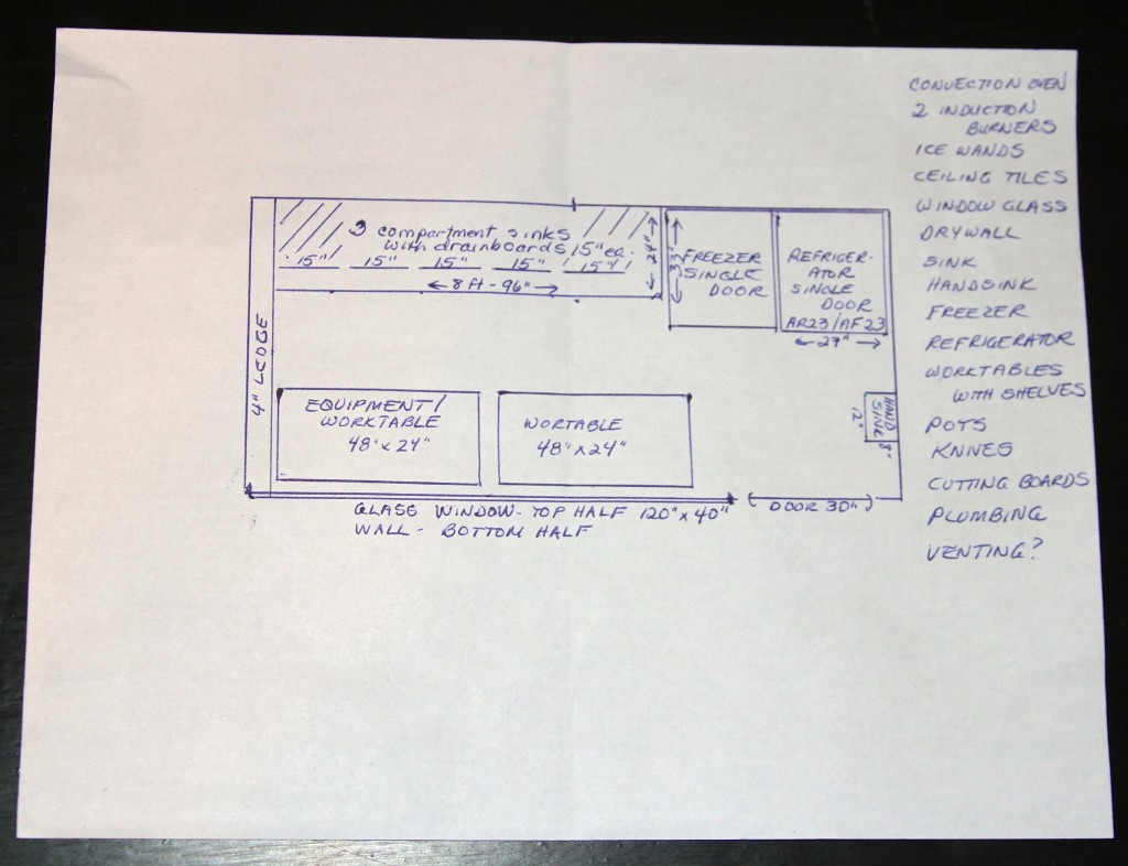 Initial sketch of a design for a small production kitchen